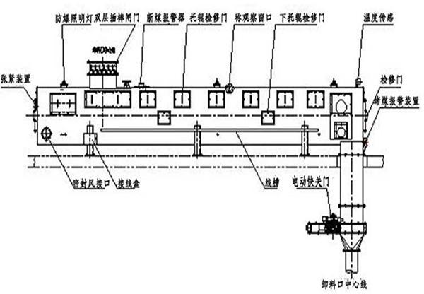 在一个典型的煤燃烧过程中,称重给煤机卸载上部煤仓的煤,通过出口使煤落在皮带上(该出口有几种可选择的尺寸,其中包括长方形尺寸)。煤在皮带上通过时,称重秤架上的高精度应变片式传感器进行称重,以确定皮带上煤的每米重量;用一个数字式速度传感器连续测量皮带速度。该速度传感器的脉冲输出正比于皮带速度。速度传感器安装在一个尾部滚筒上(不在驱动滚筒上),以保证实际的皮带速度测定和任何可能的打滑的检测。速度信号和重量信号送入微处理器进行累加处理,产生并显示以在一个典型的煤燃烧过程中,称重给煤机卸载上部煤仓的煤,通过出口使煤